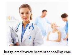 associate degree in nursing college course