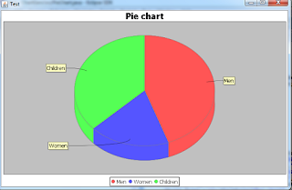 create pie chart with JFreeChart