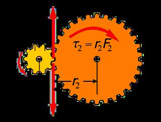 torque in gears