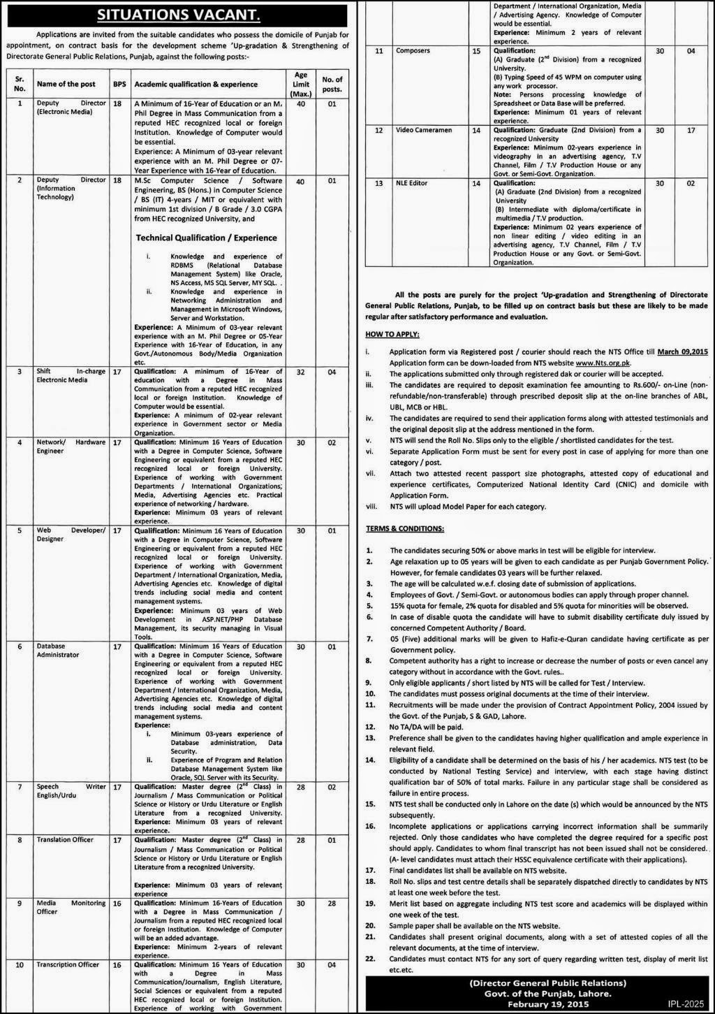 Govt Of Punjab Career Opportunities
