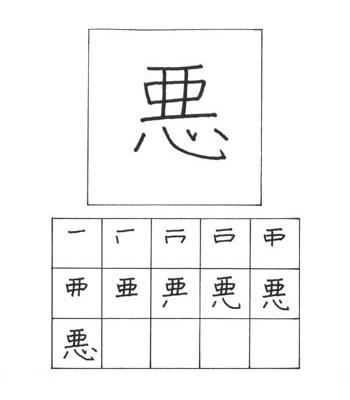 kanji buruk
