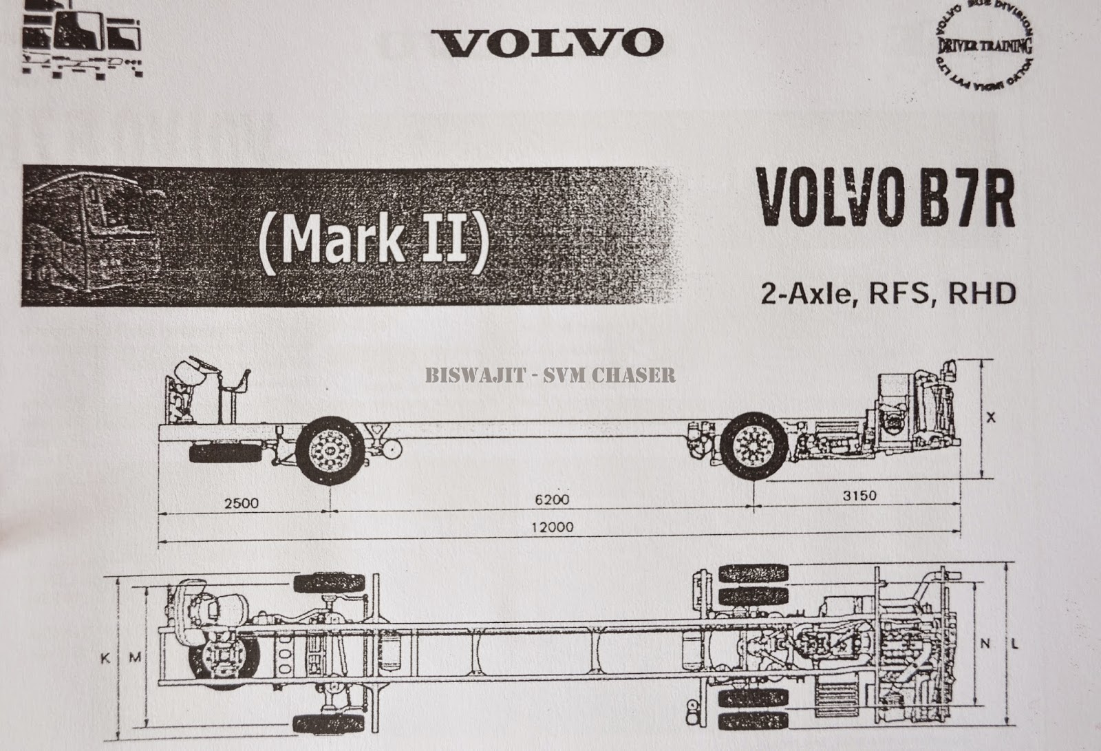 volvo b7r mark ii - detailed specifications | biswajit svm chaser