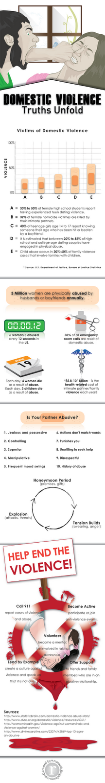 research design domestic violence This article reviews changes in the research literature on intimate partner  1  couples treatment for domestic violence experimental design author, year.