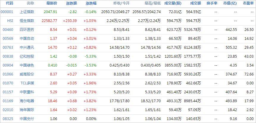 中国株コバンザメ投資ウォッチ銘柄watch20140514
