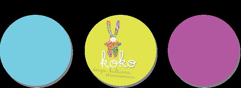 Igraonica Koko