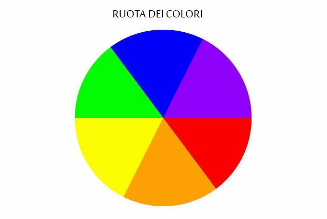 Exceptionnel Foto a Fuoco: La Teoria dei Colori in Fotografia PZ09