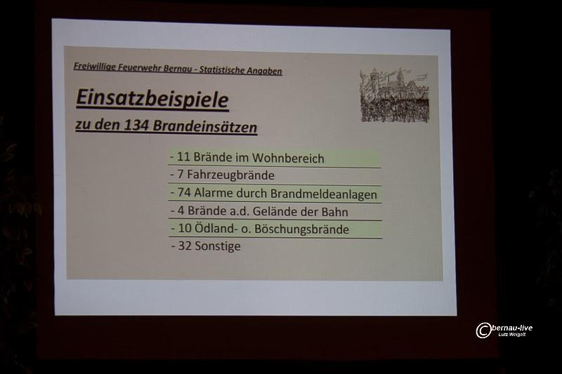 2014 02 15 jahreshauptversammlung+FFW+(17+von+26)