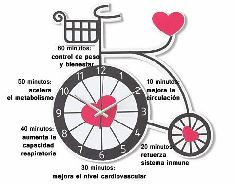 Mirador de la bahia beneficios de andar en bicicleta - Beneficios de la bici eliptica ...