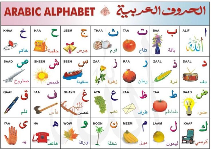 Learn to read urdu script names