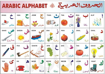 Arabic Alphabets & Characters for Kids Teaching, Kids Teaching Alphabets Board