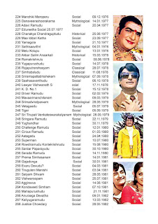 film list 2