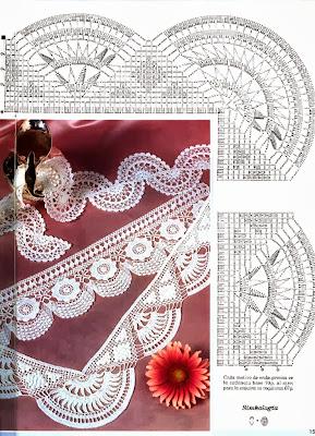 Uncinetto e crochet raccolta bordi all 39 uncinetto crochet for Bordi e pizzi all uncinetto