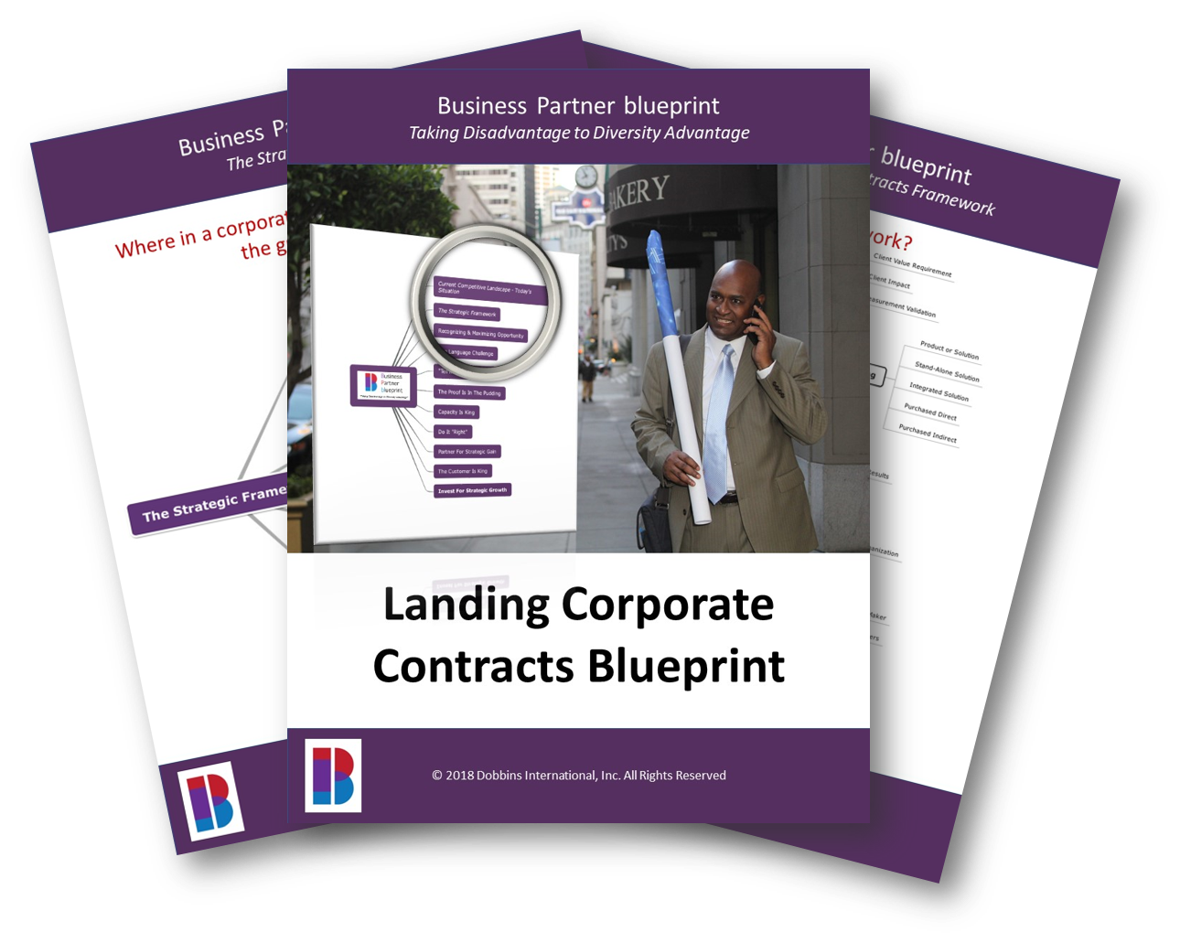 Free - Landing Corporate Contracts Blueprint Mindmap