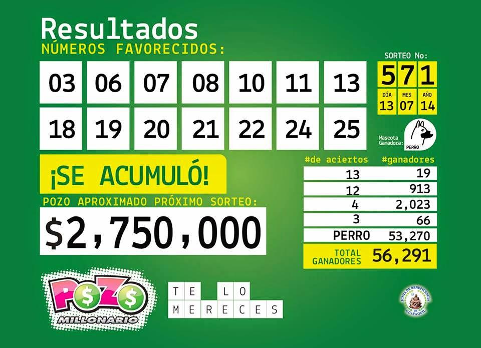 Numeros ganadores pozo millonario sorteo 572