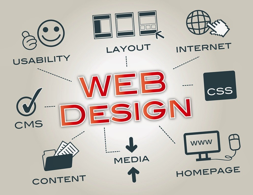 bali web design | jasa pembuatan website