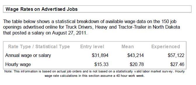 Cowen And Truck Driving Jobs In North Dakota