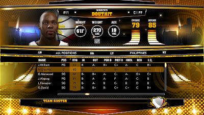 FIBA 2K13 Mod Roster Update