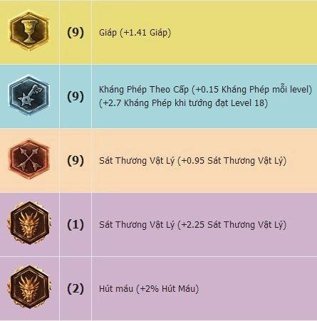 [LMHT] Cách chơi và lên đồ cho Master Yi kiếm sư WUJU