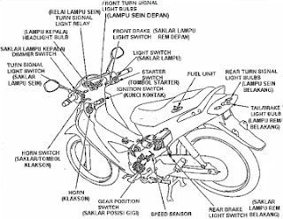 Diagram Of Right Hand further Led Taillight Wiring Harness in addition Chevy Silverado Sd Sensor Circuit together with Mid Size Sedan 4x4 in addition  on blackout ram