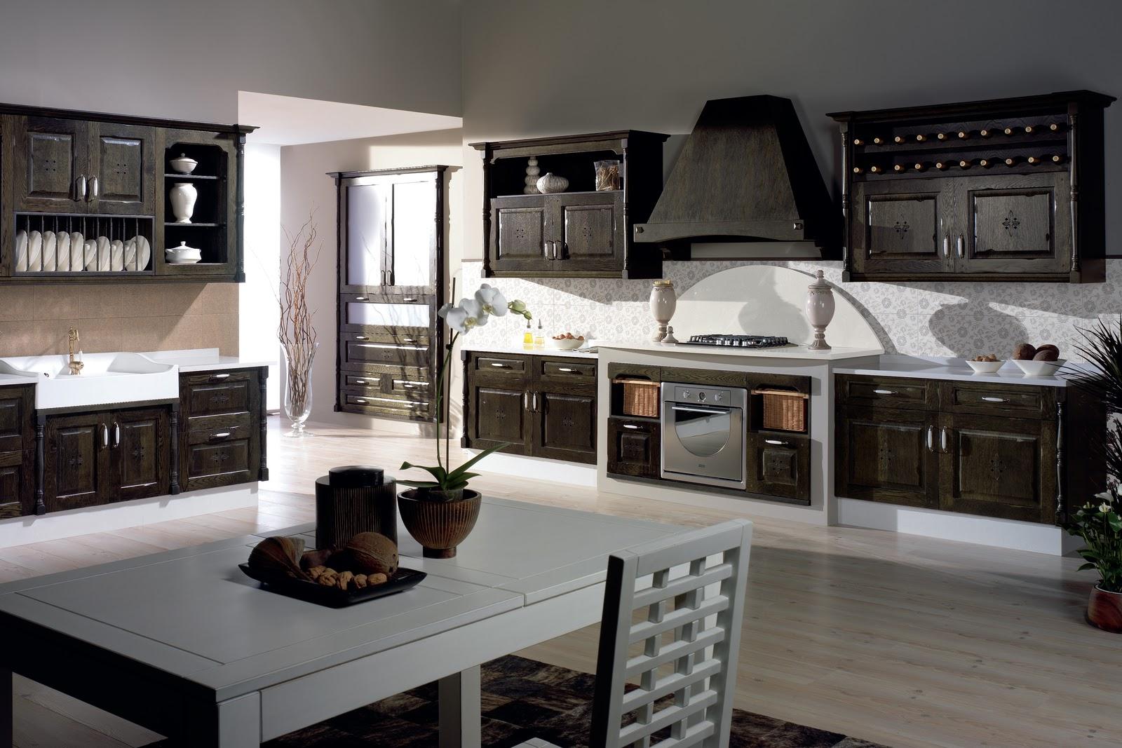 Dise a tu cocina pasos para dise ar tu cocina - Disenar tu cocina ...
