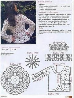 Patrones para blusas en crochet - Las Manualidades
