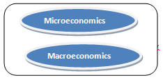 1 it is a study of economy as a whole a macroeconomics b microeconomics c recession d inflation
