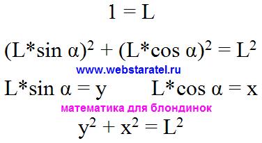 Теорема Пифагора. Геометрия теорема Пифагора для отрезка. Математика для блондинок.