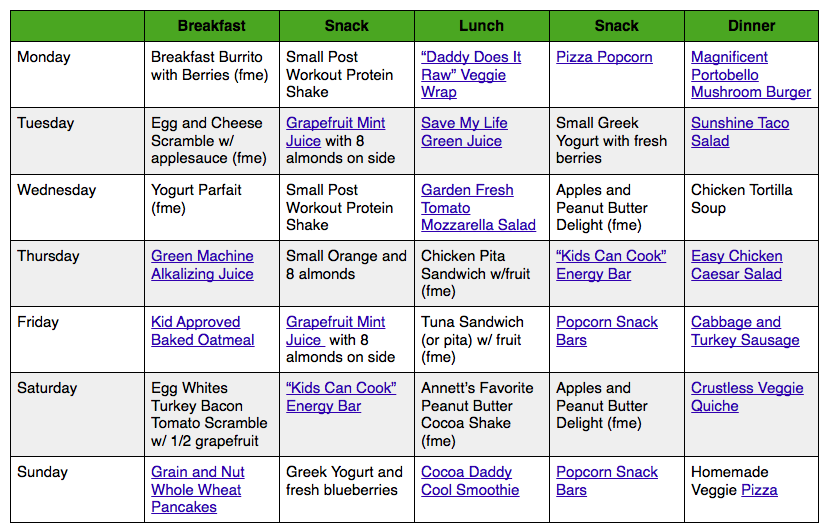 Weight loss meal plan gym discounts