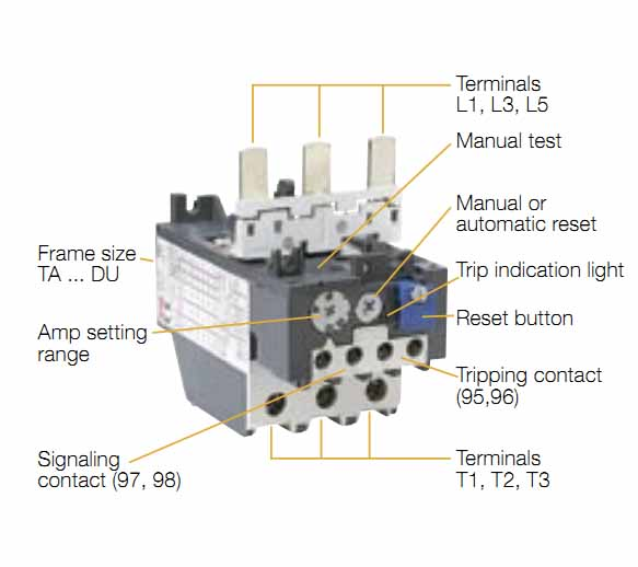 Temperature overload relay hfo power plant Motor overload relay