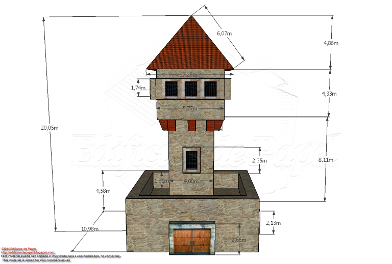Measures of the paper watchtower for wargamers