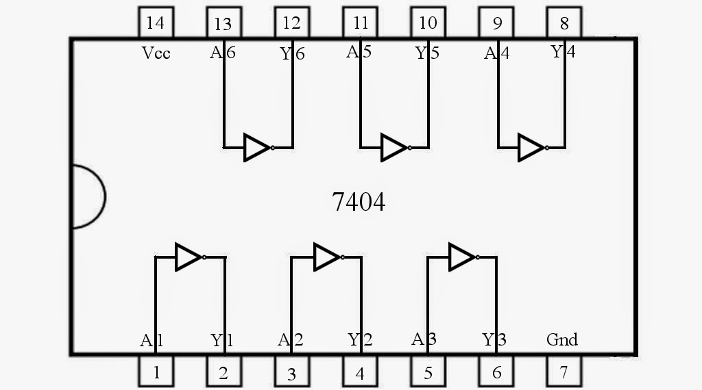 ic and gate diagram  ic  get free image about wiring diagram