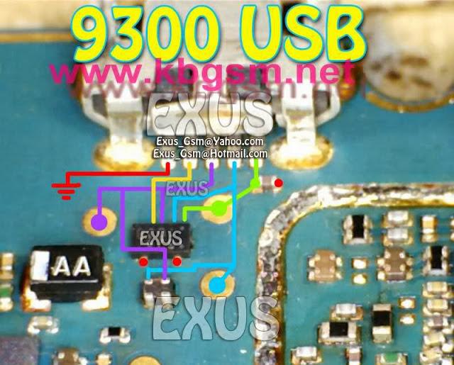 BEWOX INDOGSM: BB 9300 Solusi