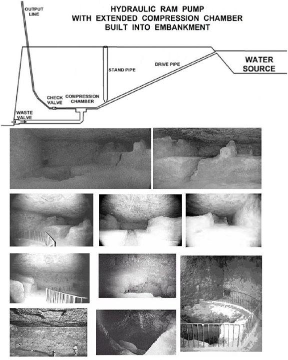 توضيح اكثر لرفع الماء في الحجيرات اسفل الهرم