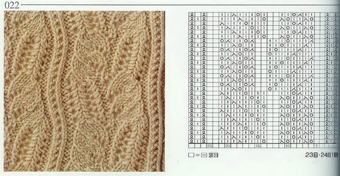 Knitting Pattern Abbreviations M1 : USD(document).ready( function(){