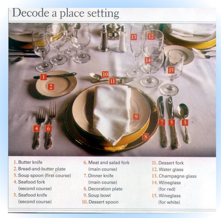 Bellissimo decode a place setting for How do i set a table