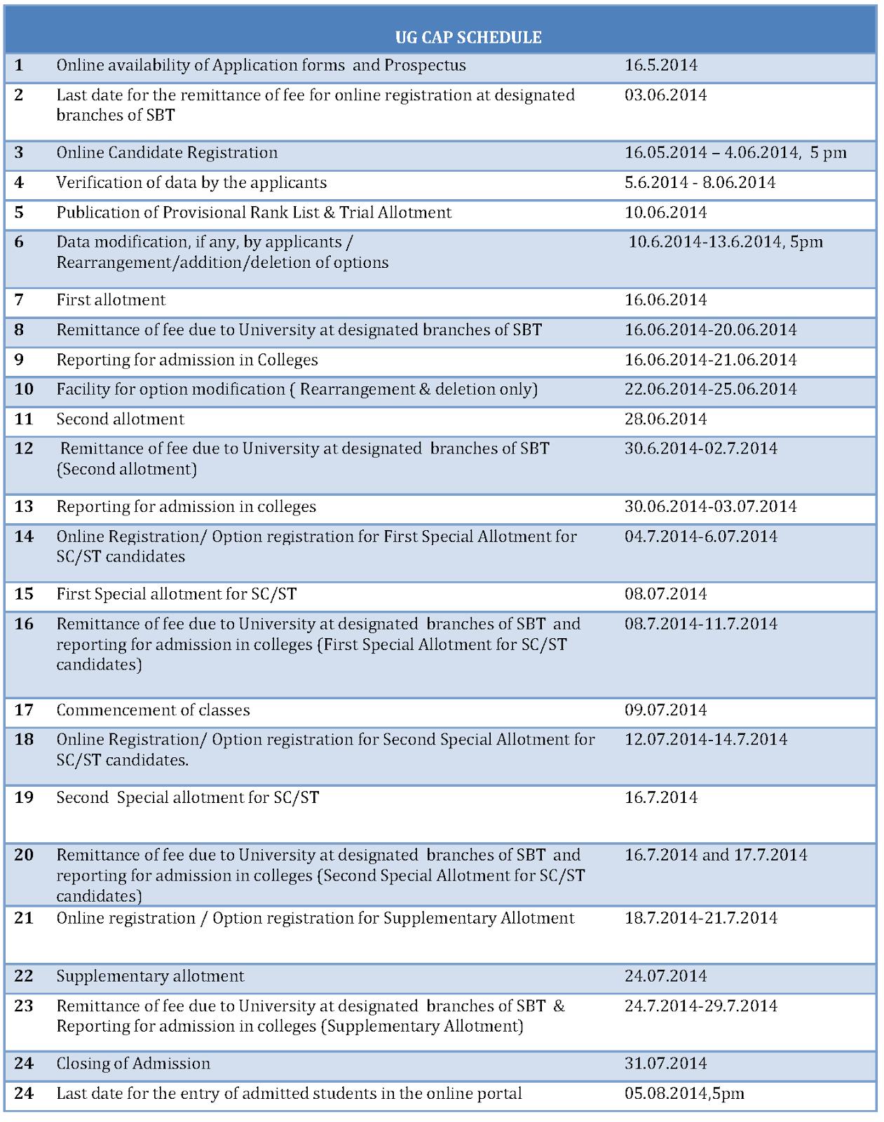 M.G University Degree Online Registration 2014-15