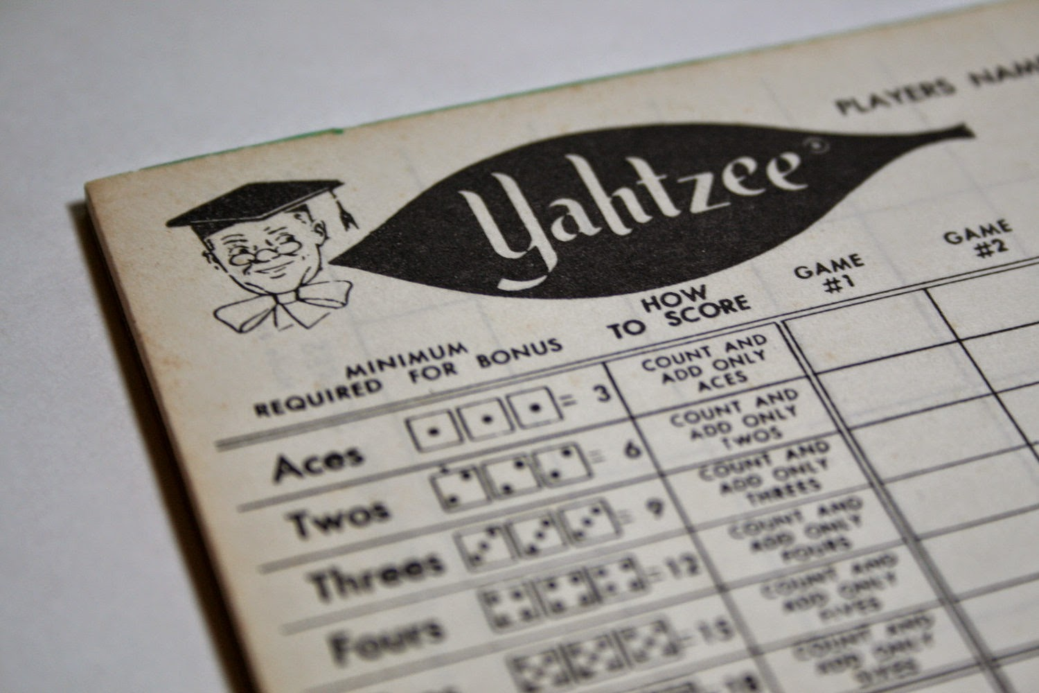 graphic relating to Printable Yahtzee Score Sheets 2 Per Page identified as Yahtzee On the net: Printable Yahtzee Ranking Sheet