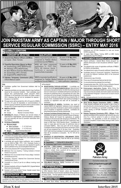 Pakistan Army Jobs for MBBS Doctors