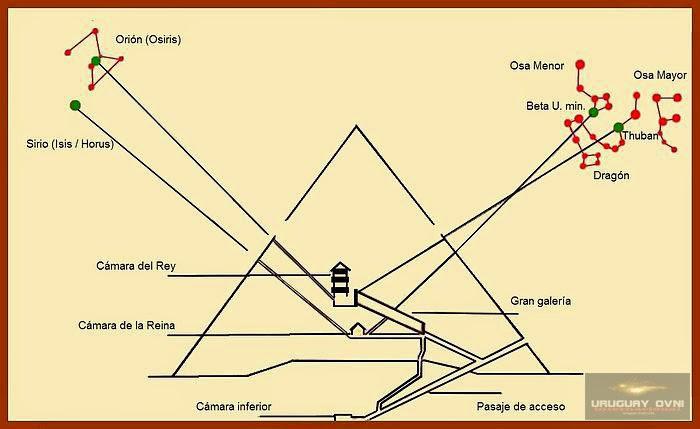 la gran piramide