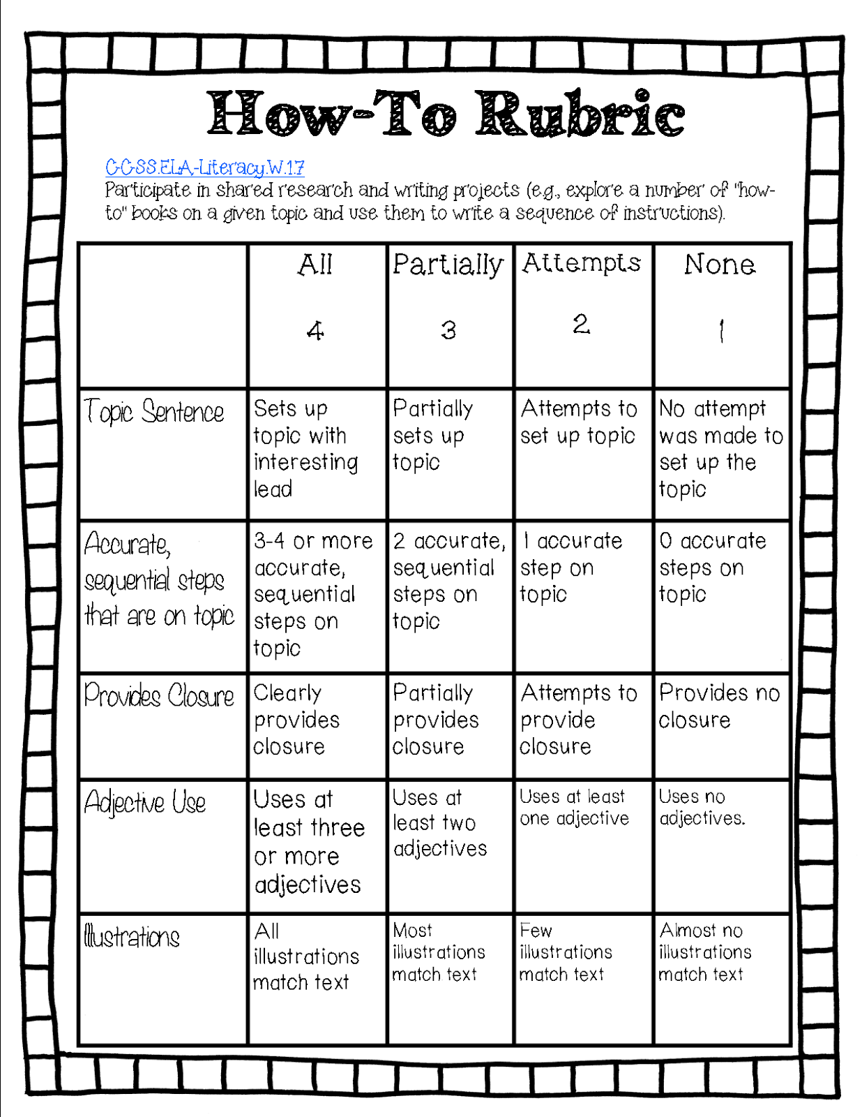 how to write a rubric