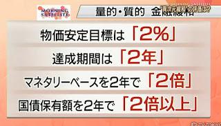 黒田日銀総裁 フリップ 内容 会見