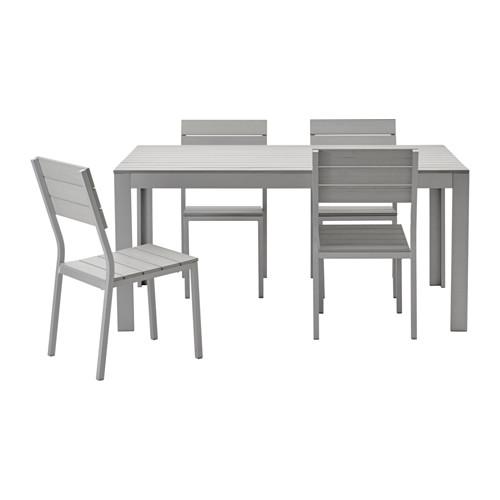 Ikea wish list desabafos e coisas - Mesas exterior ikea ...