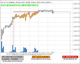 Short ES (e-mini S&P 500) (21.11.12)