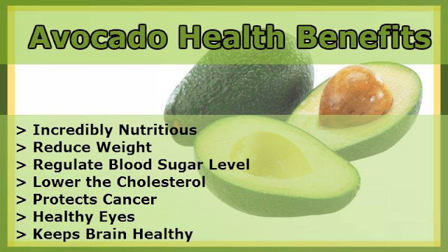 10 Health Benefits of Avocado