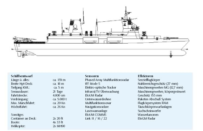 uk helicopters with Type 26 And Modern European Frigates on Type 26 And Modern European Frigates as well Mi 24 007 in addition Boeing Ah 64d Apache Longbow as well 002 moreover Stornoway.