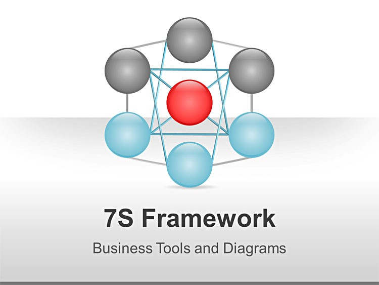 mckinsey 7s framework case study