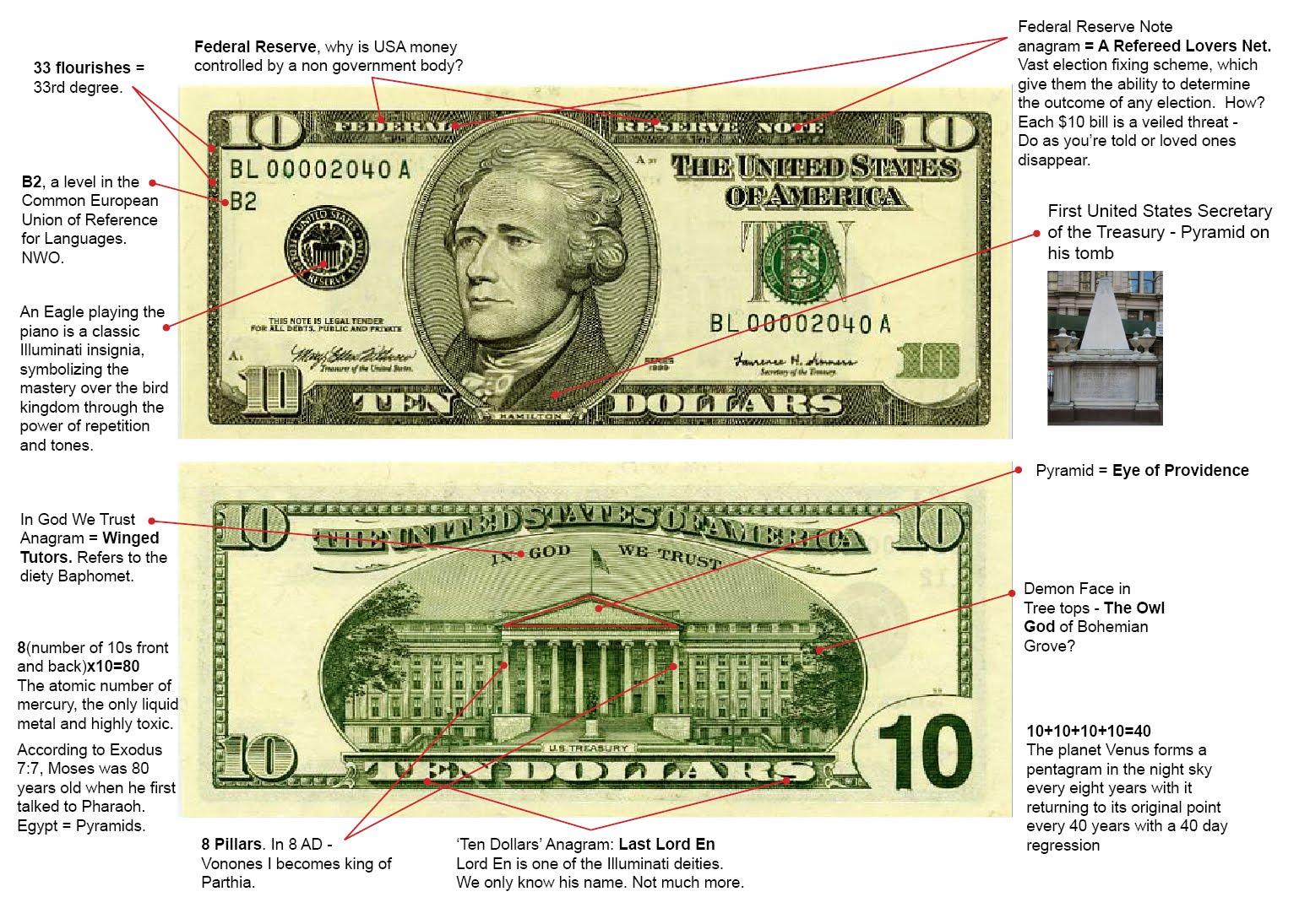 10 Dollar Bill Illuminati