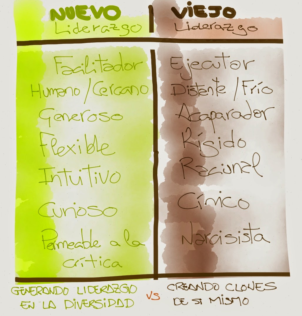 Nuevo_vs_Viejo_Liderazgo_@b_crespo