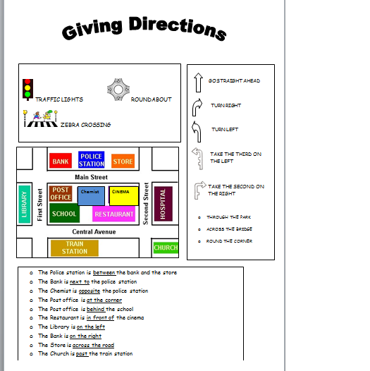 Giving directions worksheets for grade 3
