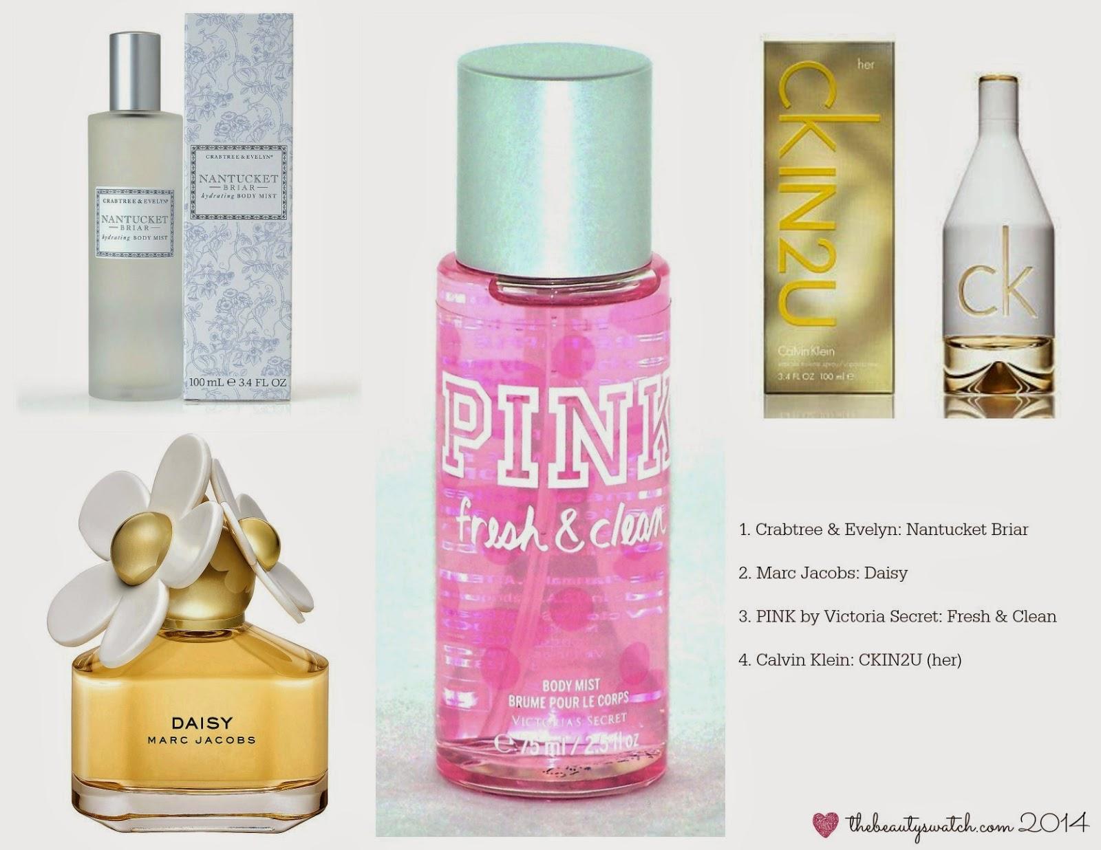 perfume blog post
